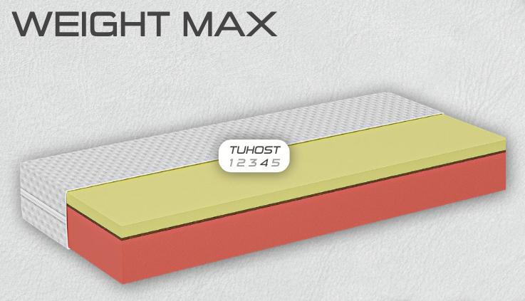 matrace WEIGHT MAX